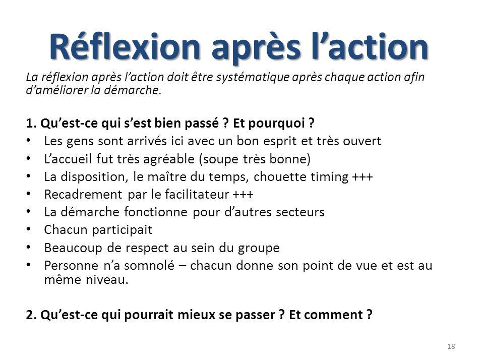Réflexion après laction La réflexion après laction doit être systématique après chaque action afin daméliorer la démarche. 1. Quest-ce qui sest bien p