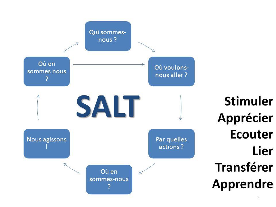 Stimuler Apprécier Ecouter Lier Transférer Apprendre SALT 2