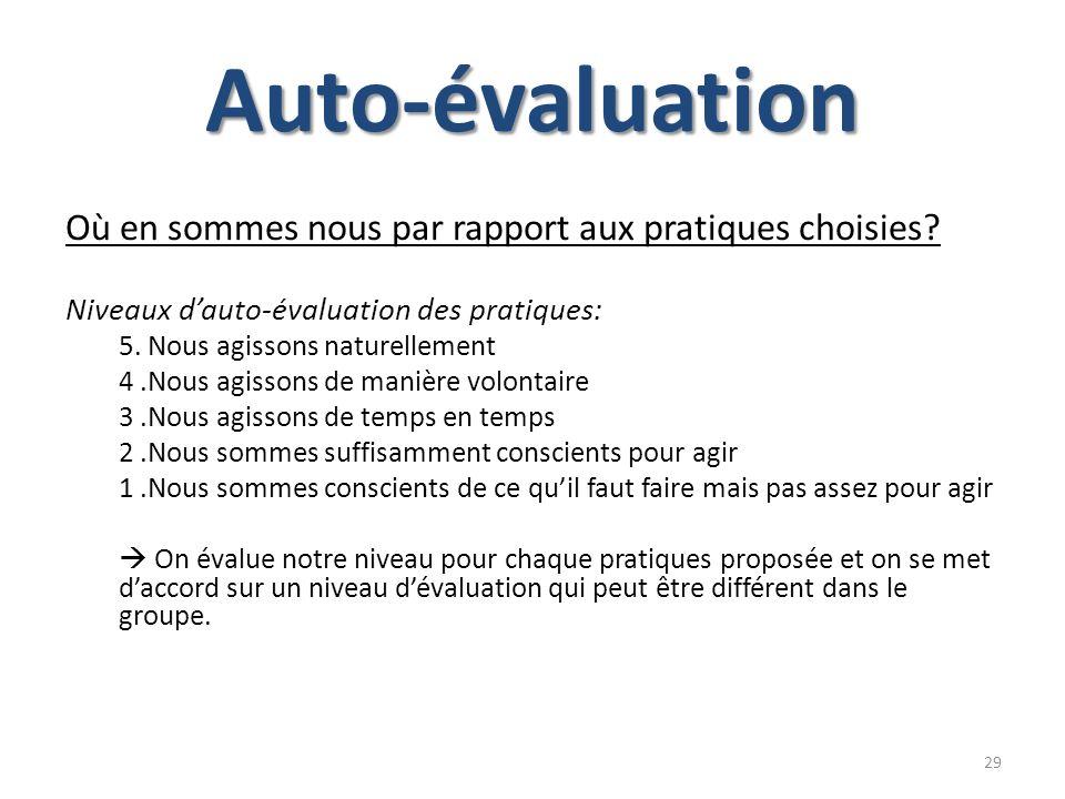 Auto-évaluation Où en sommes nous par rapport aux pratiques choisies? Niveaux dauto-évaluation des pratiques: 5. Nous agissons naturellement 4.Nous ag