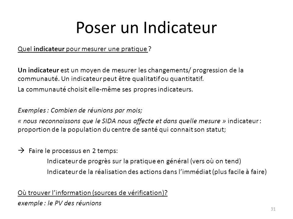 Poser un Indicateur Quel indicateur pour mesurer une pratique ? Un indicateur est un moyen de mesurer les changements/ progression de la communauté. U