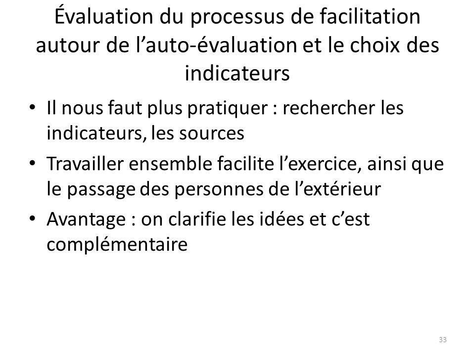 Évaluation du processus de facilitation autour de lauto-évaluation et le choix des indicateurs Il nous faut plus pratiquer : rechercher les indicateur