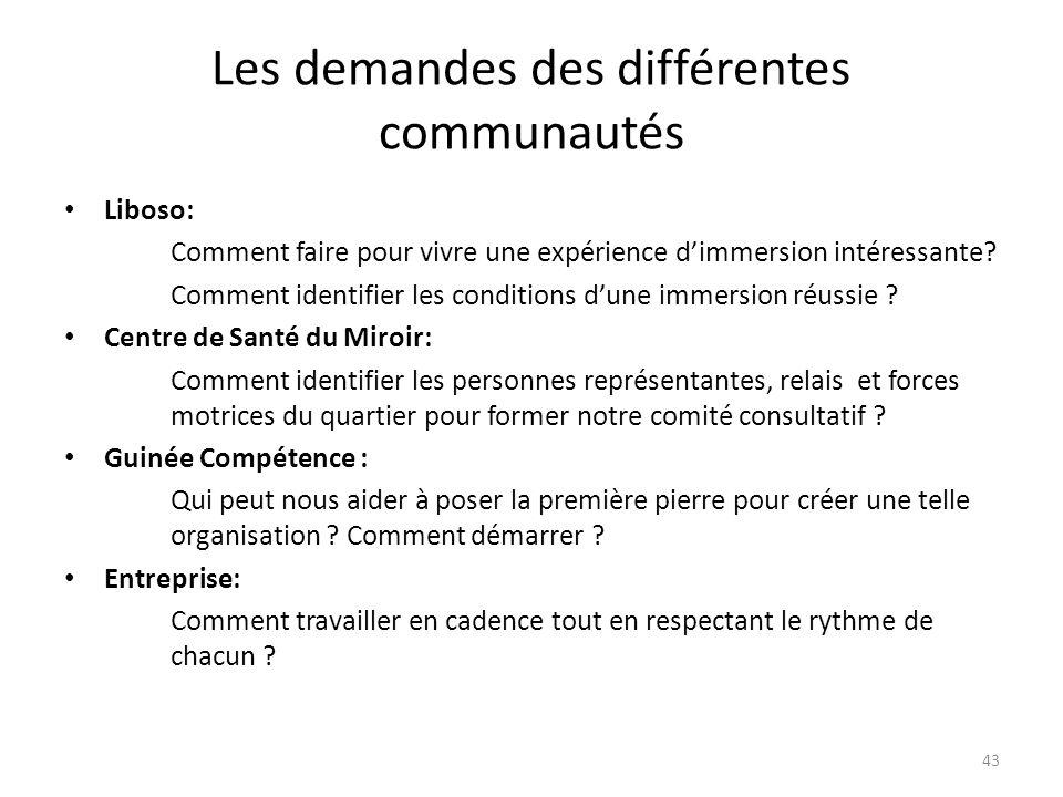 Les demandes des différentes communautés Liboso: Comment faire pour vivre une expérience dimmersion intéressante? Comment identifier les conditions du