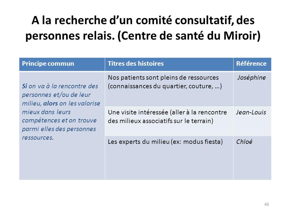 A la recherche dun comité consultatif, des personnes relais. (Centre de santé du Miroir) Principe communTitres des histoiresRéférence Si on va à la re