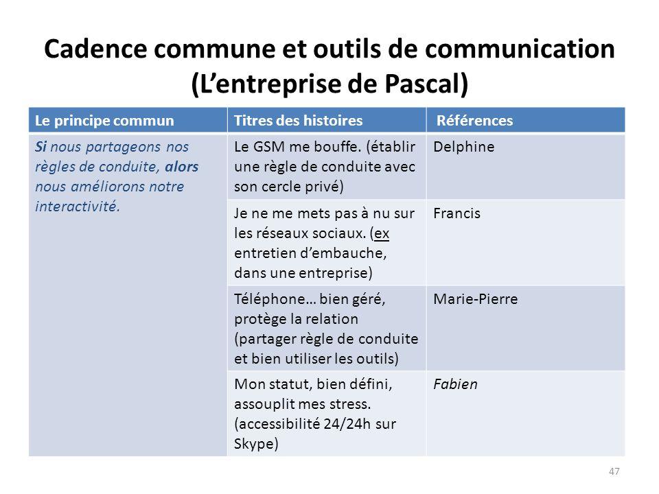 Cadence commune et outils de communication (Lentreprise de Pascal) Le principe communTitres des histoires Références Si nous partageons nos règles de