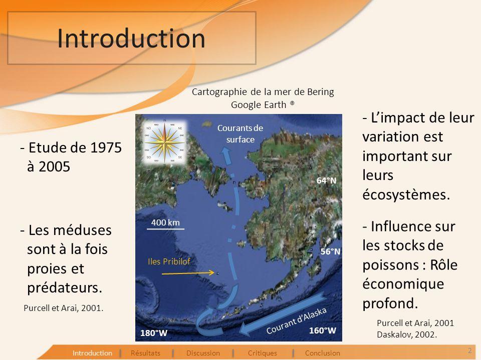 Introduction Iles Pribilof Courant dAlaska Courants de surface 56°N 64°N 160°W 180°W 400 km Cartographie de la mer de Bering Google Earth ® - Etude de