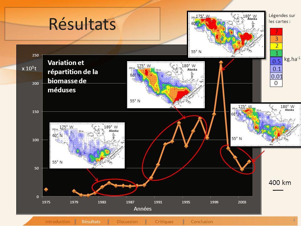 Résultats 55° N 60° N 175° W180° W 400 km Légendes sur les cartes : 55° N 60° N 175° W 180° W 7 3 2 1 0 0.01 0.1 0.5 kg.ha -1 Variation et répartition