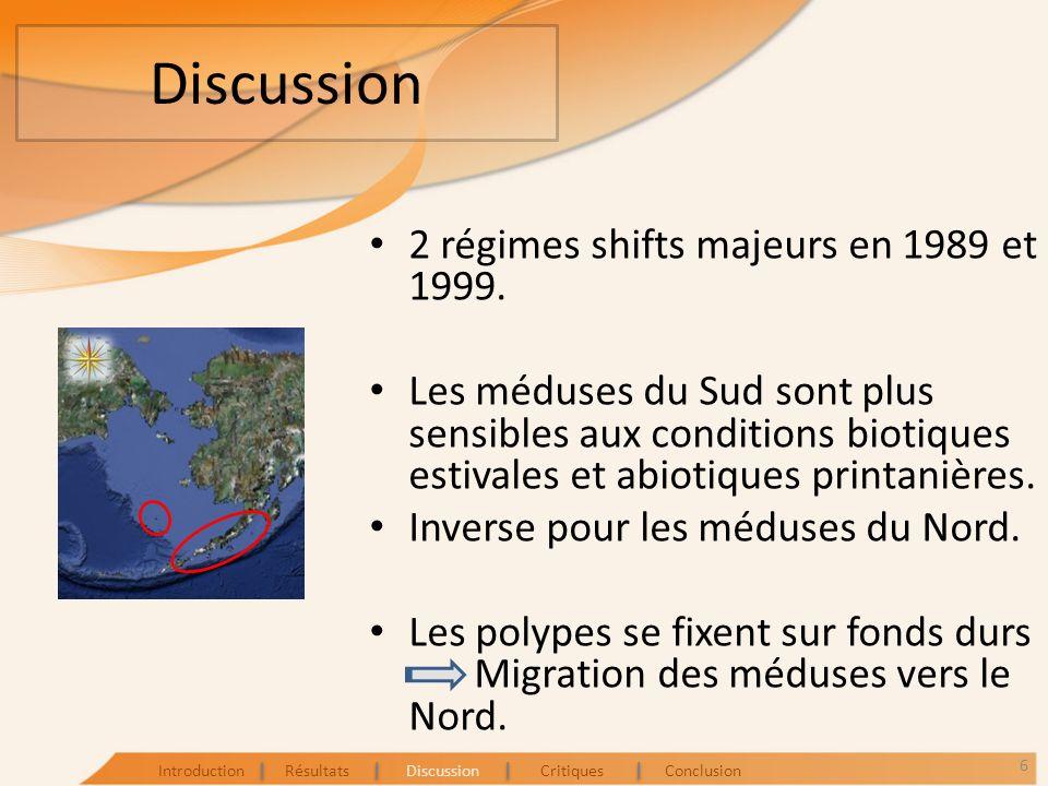 Discussion 2 régimes shifts majeurs en 1989 et 1999. Les méduses du Sud sont plus sensibles aux conditions biotiques estivales et abiotiques printaniè