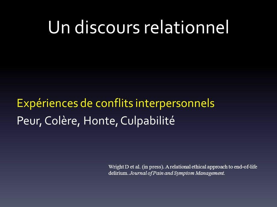 Un discours relationnel Expériences de conflits interpersonnels Peur, Colère, Honte, Culpabilité Wright D et al. (in press). A relational ethical appr