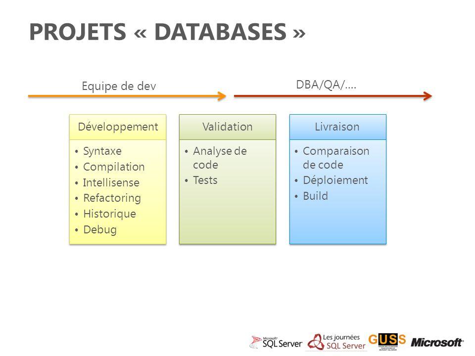 PROJETS « DATABASES » Développement Syntaxe Compilation Intellisense Refactoring Historique Debug Validation Analyse de code Tests Livraison Comparaison de code Déploiement Build Equipe de dev DBA/QA/….