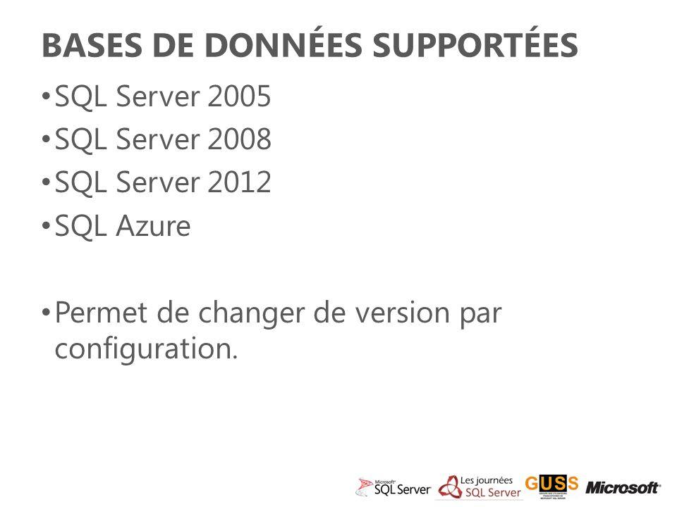 BASES DE DONNÉES SUPPORTÉES SQL Server 2005 SQL Server 2008 SQL Server 2012 SQL Azure Permet de changer de version par configuration.
