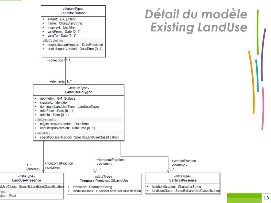 13 Détail du modèle Existing LandUse