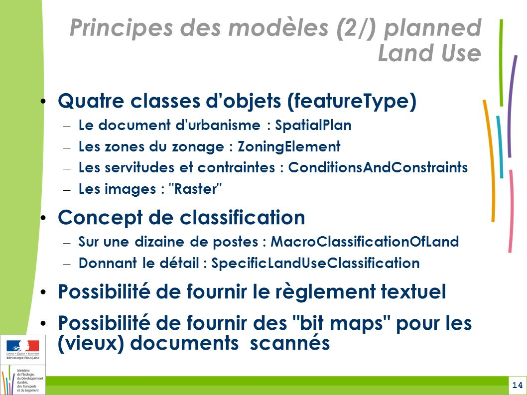 14 Principes des modèles (2/) planned Land Use Quatre classes d objets (featureType) – Le document d urbanisme : SpatialPlan – Les zones du zonage : ZoningElement – Les servitudes et contraintes : ConditionsAndConstraints – Les images : Raster Concept de classification – Sur une dizaine de postes : MacroClassificationOfLand – Donnant le détail : SpecificLandUseClassification Possibilité de fournir le règlement textuel Possibilité de fournir des bit maps pour les (vieux) documents scannés