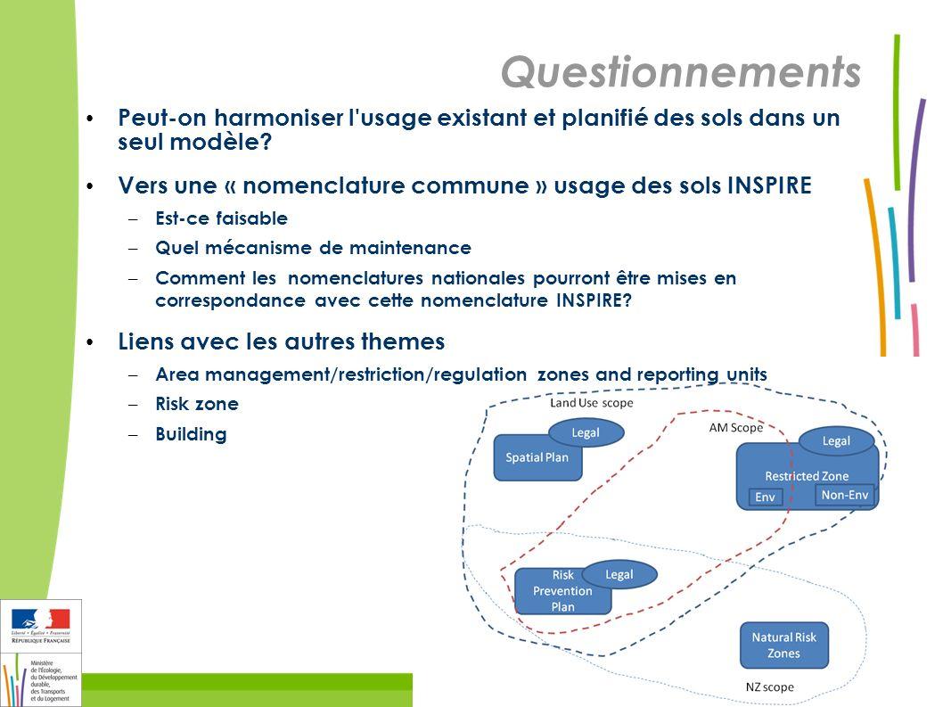 16 Questionnements Peut-on harmoniser l usage existant et planifié des sols dans un seul modèle.