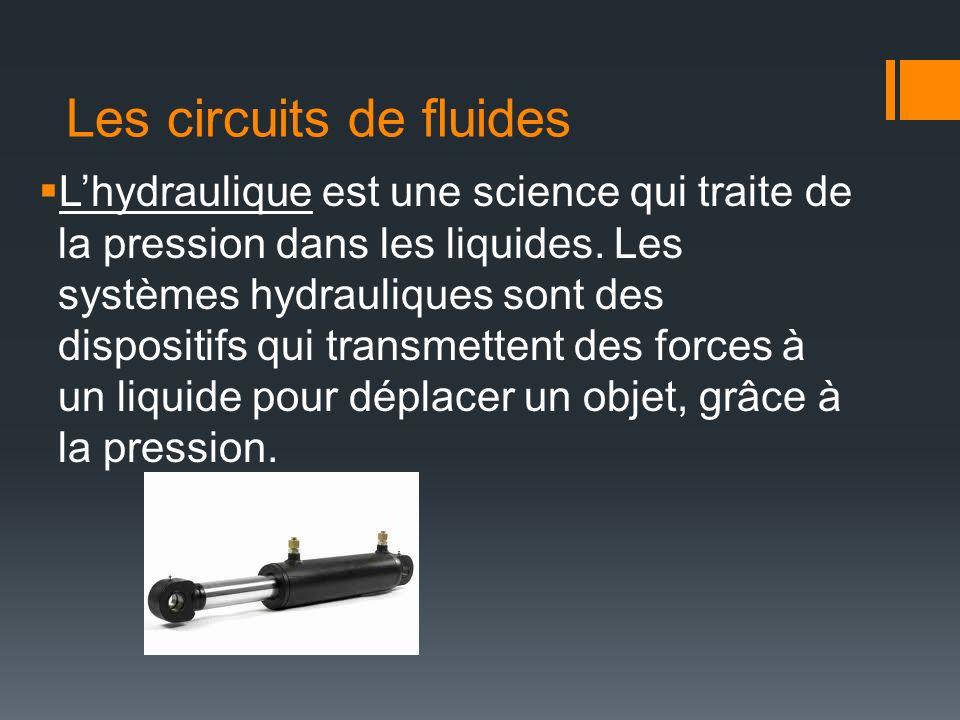 Les circuits de fluides Lhydraulique est une science qui traite de la pression dans les liquides. Les systèmes hydrauliques sont des dispositifs qui t