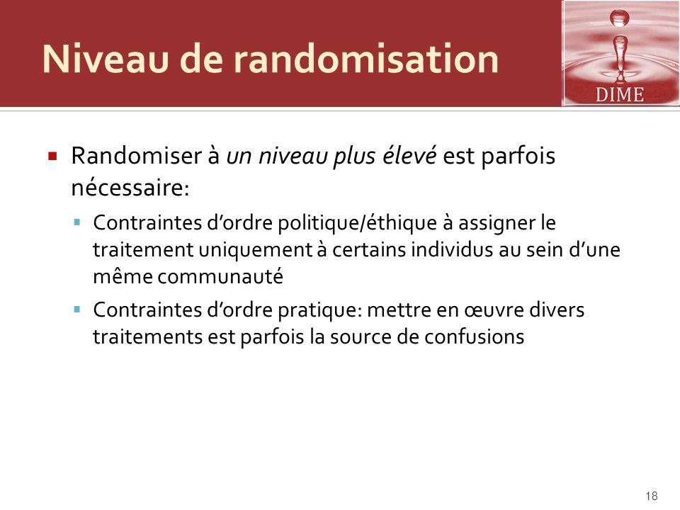 Niveau de randomisation Randomiser à un niveau plus élevé est parfois nécessaire: Contraintes dordre politique/éthique à assigner le traitement unique