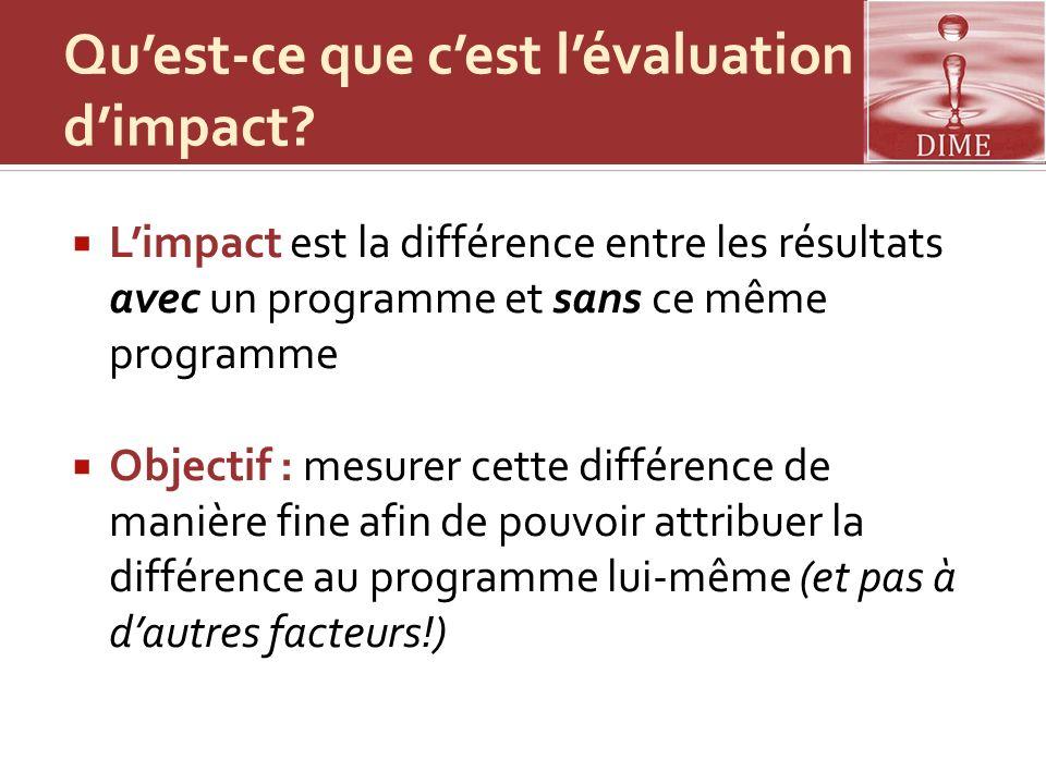 Quest-ce que cest lévaluation dimpact? Limpact est la différence entre les résultats avec un programme et sans ce même programme Objectif : mesurer ce