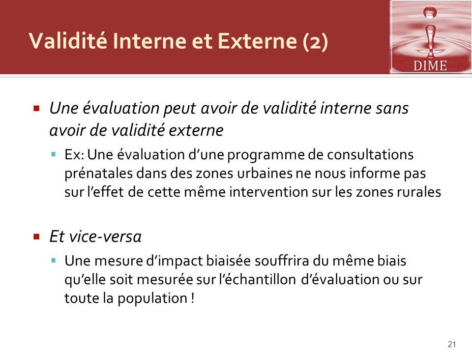 Validité Interne et Externe (2) Une évaluation peut avoir de validité interne sans avoir de validité externe Ex: Une évaluation dune programme de cons