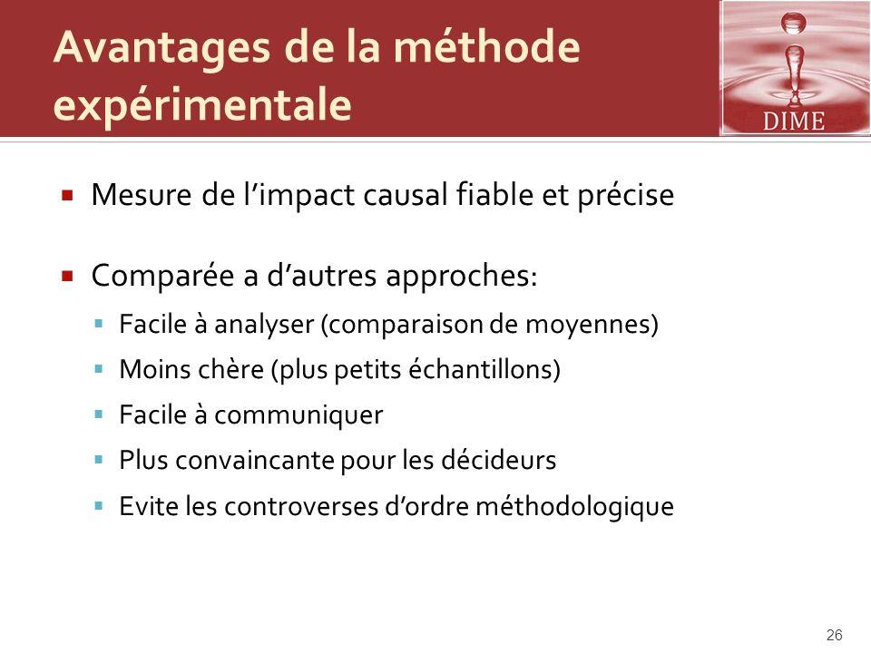 Avantages de la méthode expérimentale Mesure de limpact causal fiable et précise Comparée a dautres approches: Facile à analyser (comparaison de moyen