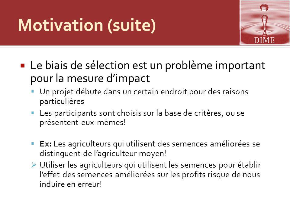 Motivation (suite) Le biais de sélection est un problème important pour la mesure dimpact Un projet débute dans un certain endroit pour des raisons pa