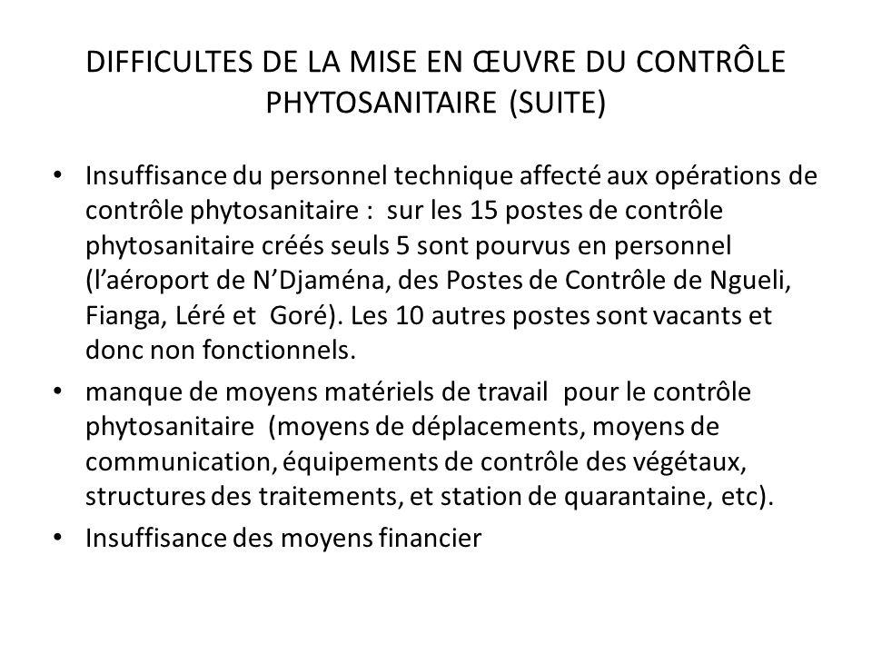 DIFFICULTES DE LA MISE EN ŒUVRE DU CONTRÔLE PHYTOSANITAIRE (SUITE) Insuffisance du personnel technique affecté aux opérations de contrôle phytosanitai