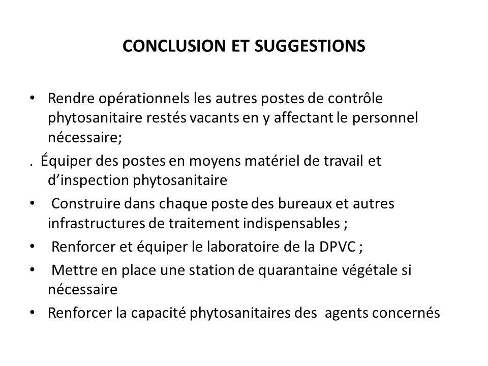 CONCLUSION ET SUGGESTIONS Rendre opérationnels les autres postes de contrôle phytosanitaire restés vacants en y affectant le personnel nécessaire;. Éq