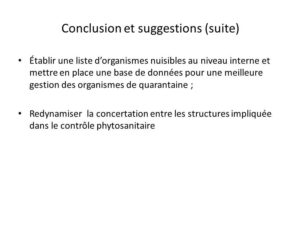 Conclusion et suggestions (suite) Établir une liste dorganismes nuisibles au niveau interne et mettre en place une base de données pour une meilleure
