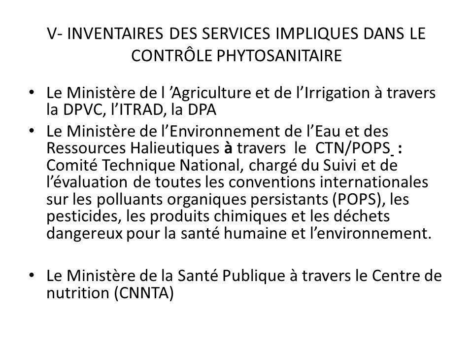 V- INVENTAIRES DES SERVICES IMPLIQUES DANS LE CONTRÔLE PHYTOSANITAIRE Le Ministère de l Agriculture et de lIrrigation à travers la DPVC, lITRAD, la DP