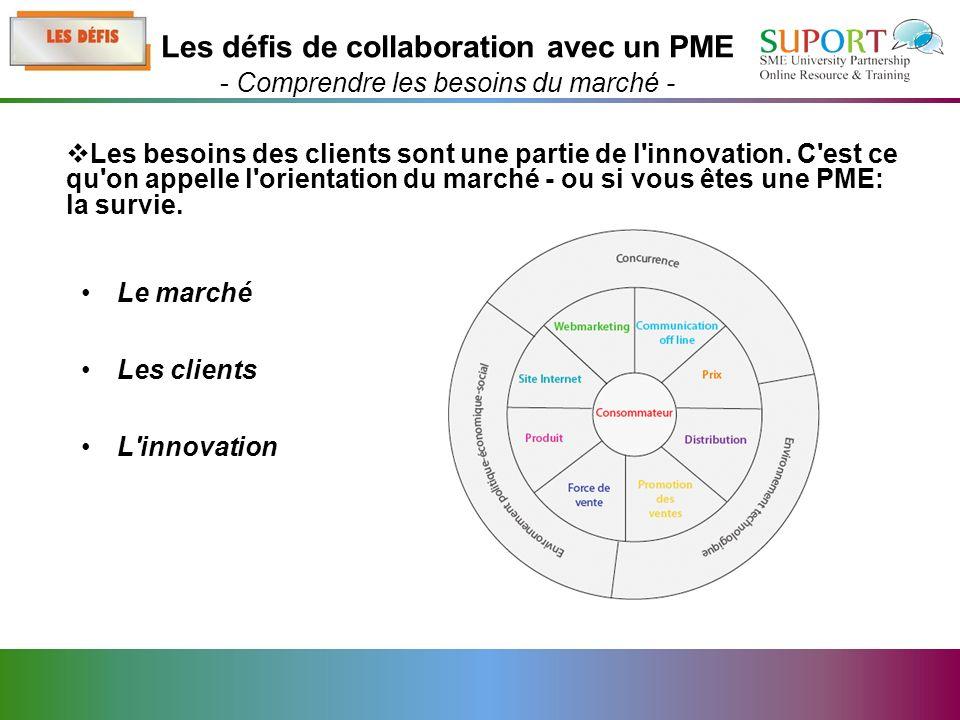 Les besoins des clients sont une partie de l innovation.