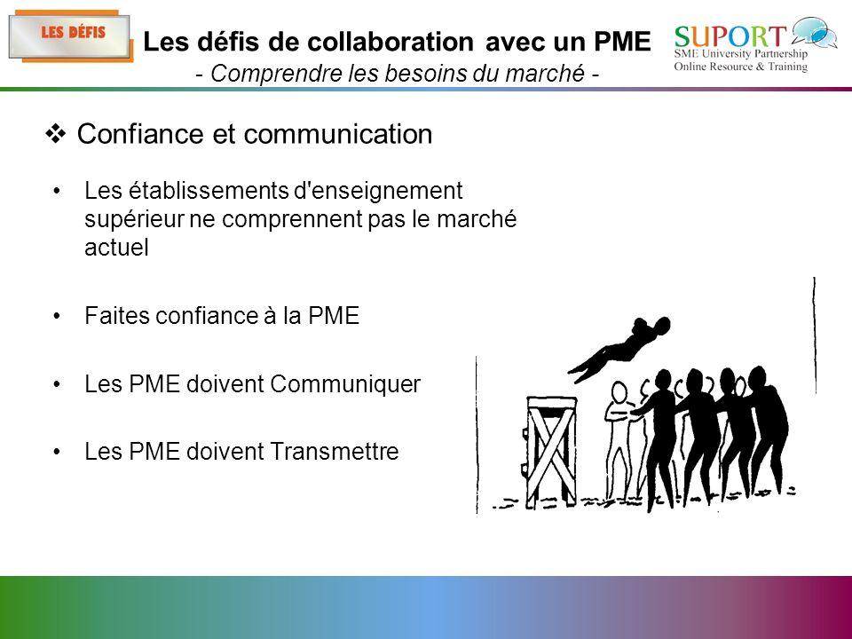 Les établissements d enseignement supérieur ne comprennent pas le marché actuel Faites confiance à la PME Les PME doivent Communiquer Les PME doivent Transmettre Confiance et communication Les défis de collaboration avec un PME - Comprendre les besoins du marché -