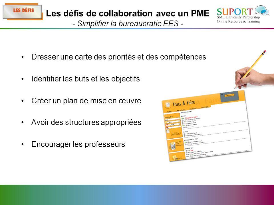 Dresser une carte des priorités et des compétences Identifier les buts et les objectifs Créer un plan de mise en œuvre Avoir des structures appropriées Encourager les professeurs Les défis de collaboration avec un PME - Simplifier la bureaucratie EES -