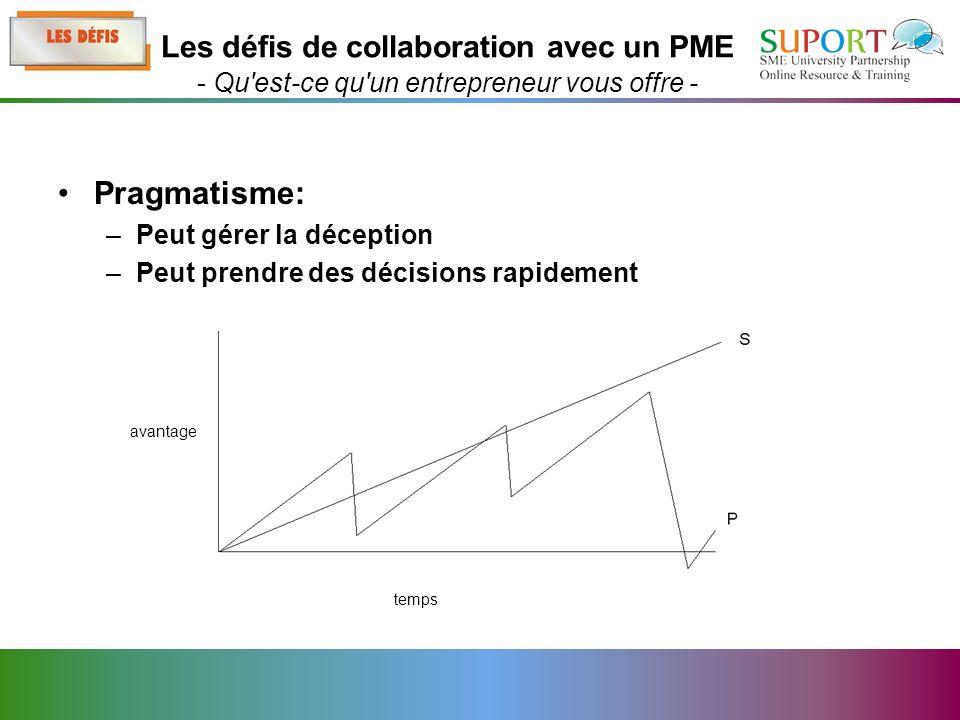 Pragmatisme: –Peut gérer la déception –Peut prendre des décisions rapidement Les défis de collaboration avec un PME - Qu est-ce qu un entrepreneur vous offre - temps avantage
