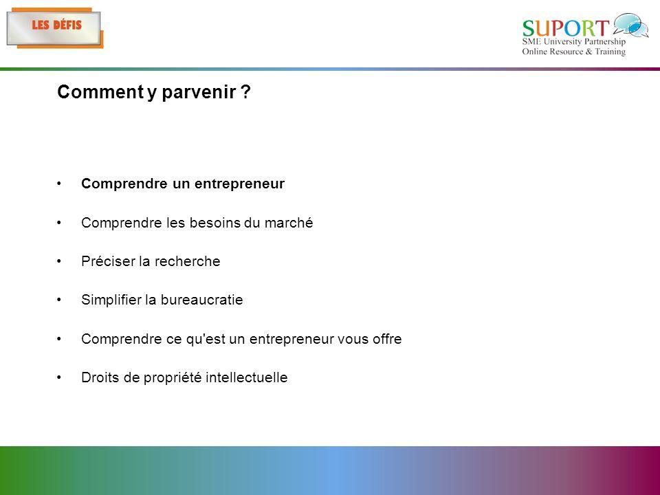 Comprendre un entrepreneur Comprendre les besoins du marché Préciser la recherche Simplifier la bureaucratie Comprendre ce qu est un entrepreneur vous offre Droits de propriété intellectuelle Comment y parvenir