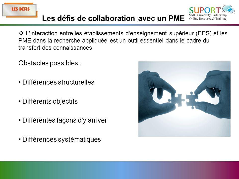 Les défis de collaboration avec un PME Obstacles possibles : Différences structurelles Différents objectifs Différentes façons d y arriver Différences systématiques L interaction entre les établissements d enseignement supérieur (EES) et les PME dans la recherche appliquée est un outil essentiel dans le cadre du transfert des connaissances