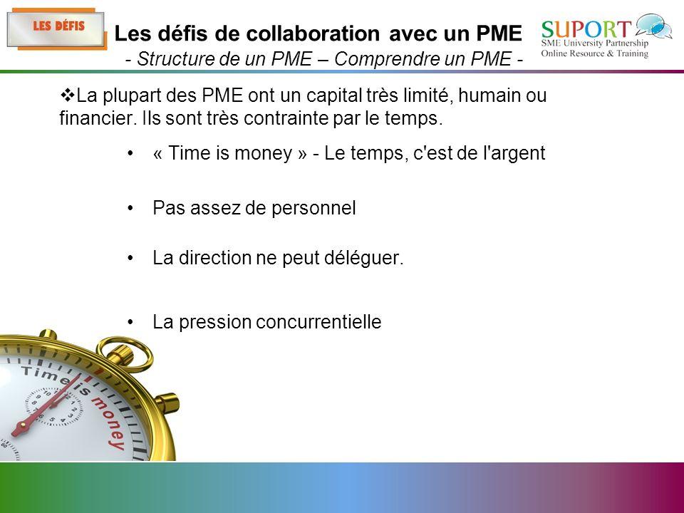 Prendre un rôle actif et avoir des activités externes Les établissements d enseignement supérieur peut être très intimidant pour les PME R&D devraient être mis en place R&D impliqués dans la collaboration Mettre en place un «point d entrée» visible Guider les PME Les défis de collaboration avec un PME - Simplifier la bureaucratie EES -