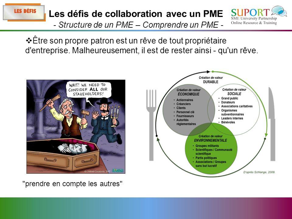 Les entrepreneurs sont impatients (vous devez donc indiquer les limites clairement dès le début) Les défis de collaboration avec un PME - Résumé – Comprendre un PME -