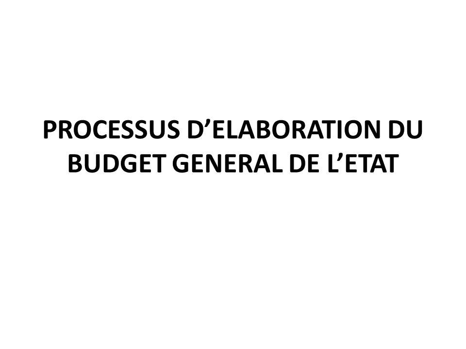PROCESSUS DELABORATION DU BUDGET GENERAL DE LETAT