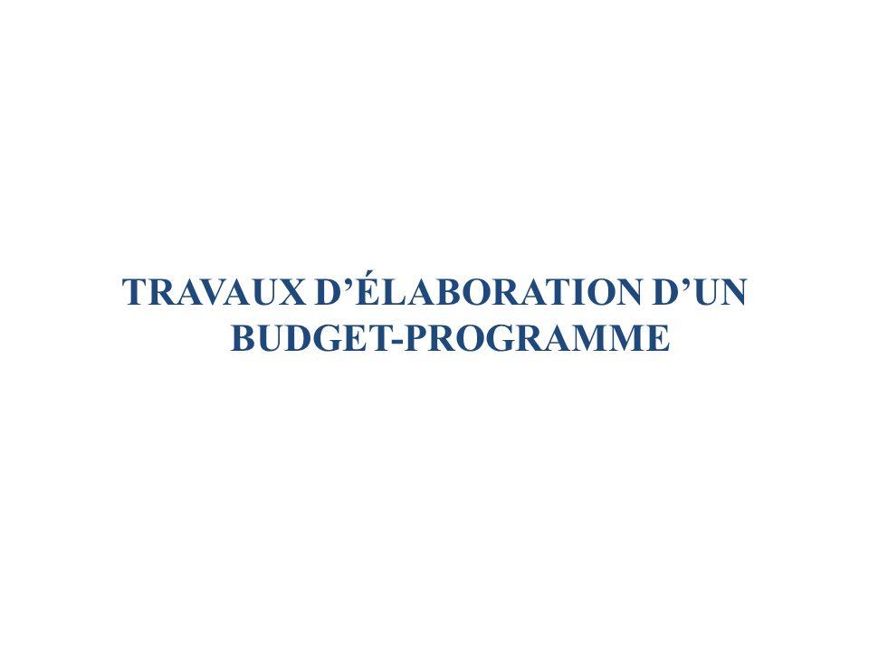 TRAVAUX DÉLABORATION DUN BUDGET-PROGRAMME