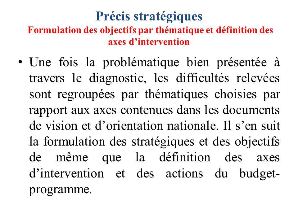 Précis stratégiques Formulation des objectifs par thématique et définition des axes dintervention Une fois la problématique bien présentée à travers l