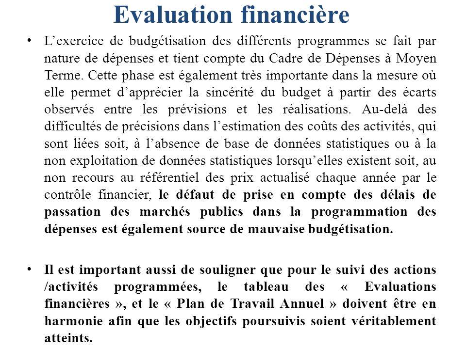 Evaluation financière Lexercice de budgétisation des différents programmes se fait par nature de dépenses et tient compte du Cadre de Dépenses à Moyen