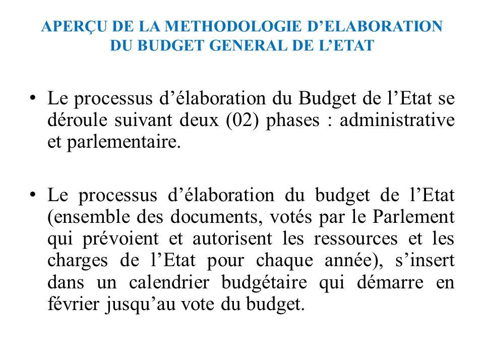 APERÇU DE LA METHODOLOGIE DELABORATION DU BUDGET GENERAL DE LETAT Le processus délaboration du Budget de lEtat se déroule suivant deux (02) phases : administrative et parlementaire.