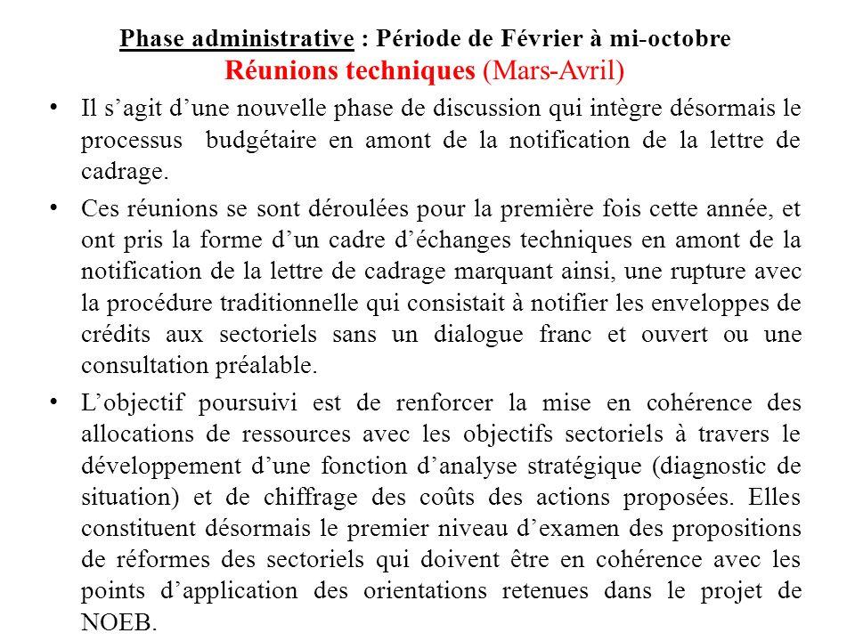 Phase administrative : Période de Février à mi-octobre Réunions techniques (Mars-Avril) Il sagit dune nouvelle phase de discussion qui intègre désorma