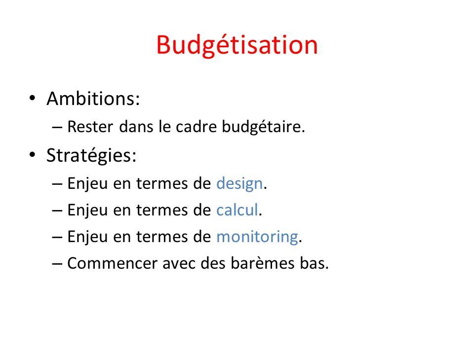 Budgétisation Ambitions: – Rester dans le cadre budgétaire.