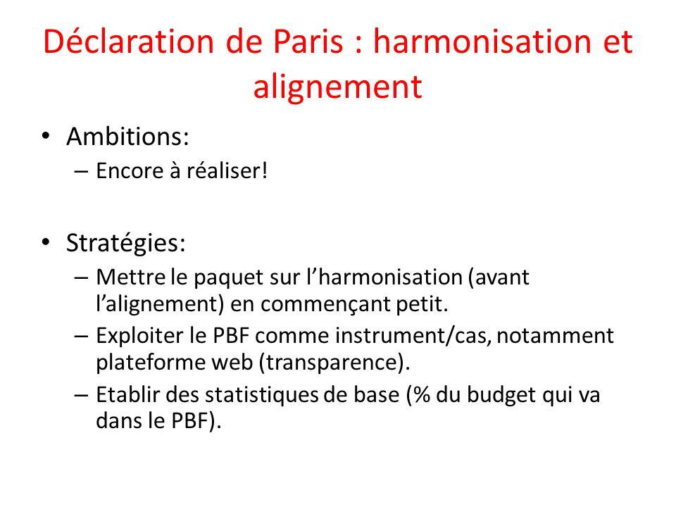 Déclaration de Paris : harmonisation et alignement Ambitions: – Encore à réaliser.