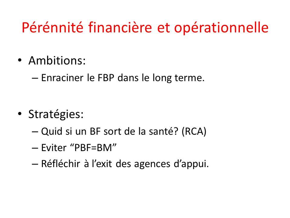 Pérénnité financière et opérationnelle Ambitions: – Enraciner le FBP dans le long terme.