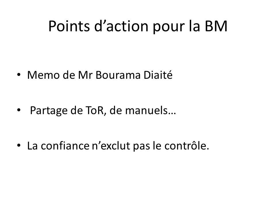 Points daction pour la BM Memo de Mr Bourama Diaité Partage de ToR, de manuels… La confiance nexclut pas le contrôle.