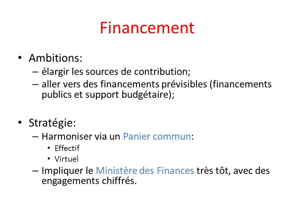 Points de connaissance à approfondir PBF & gratuité: enjeux sur la budgétisation, les simulations, les barèmes… => un groupe de travail de la CoP.