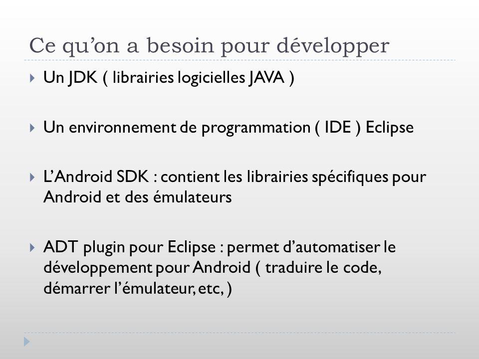 Ce quon a besoin pour développer Un JDK ( librairies logicielles JAVA ) Un environnement de programmation ( IDE ) Eclipse LAndroid SDK : contient les librairies spécifiques pour Android et des émulateurs ADT plugin pour Eclipse : permet dautomatiser le développement pour Android ( traduire le code, démarrer lémulateur, etc, )