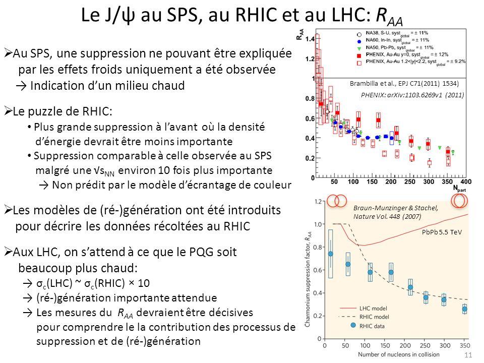 Le J/ψ au SPS, au RHIC et au LHC: R AA 11 Au SPS, une suppression ne pouvant être expliquée par les effets froids uniquement a été observée Indication dun milieu chaud Le puzzle de RHIC: Plus grande suppression à lavant où la densité dénergie devrait être moins importante Suppression comparable à celle observée au SPS malgré une s NN environ 10 fois plus importante Non prédit par le modèle décrantage de couleur Les modèles de (ré-)génération ont été introduits pour décrire les données récoltées au RHIC Aux LHC, on sattend à ce que le PQG soit beaucoup plus chaud: σ c (LHC) ~ σ c (RHIC) × 10 (ré-)génération importante attendue Les mesures du R AA devraient être décisives pour comprendre le la contribution des processus de suppression et de (ré-)génération Brambilla et al., EPJ C71(2011) 1534) PHENIX: arXiv:1103.6269v1 (2011) Braun-Munzinger & Stachel, Nature Vol.