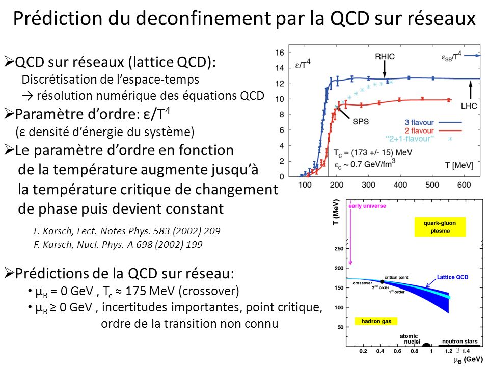 Prédiction du deconfinement par la QCD sur réseaux Prédictions de la QCD sur réseau: μ B = 0 GeV, T c 175 MeV (crossover) μ B 0 GeV, incertitudes importantes, point critique, ordre de la transition non connu QCD sur réseaux (lattice QCD): Discrétisation de lespace-temps résolution numérique des équations QCD Paramètre dordre: ε/T 4 (ε densité dénergie du système) Le paramètre dordre en fonction de la température augmente jusquà la température critique de changement de phase puis devient constant F.