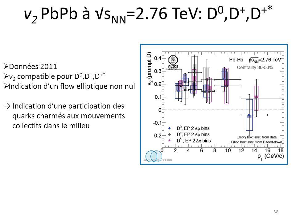 38 v 2 PbPb à s NN =2.76 TeV: D 0,D +,D +* Données 2011 v 2 compatible pour D 0,D +,D +* Indication dun flow elliptique non nul Indication dune participation des quarks charmés aux mouvements collectifs dans le milieu